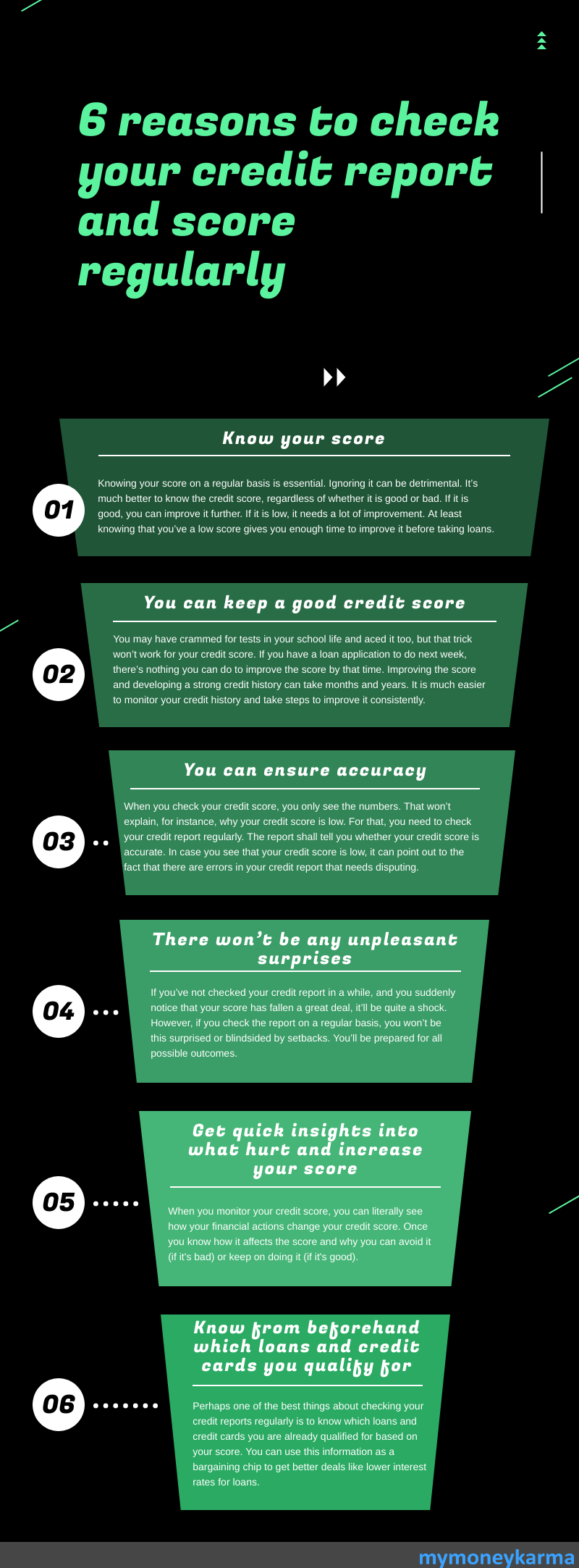 6 reaoons to check your credit report and score regularly 1. Know your score 2. you can Keep a good credit score 3.you can ensure accuracy 4. there won't be any unpleasant surprises 5. get quick insights into what hurt and increase your score 6. know from beforehand which loans and credit cards your qualify for